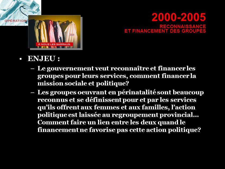 2000-2005 RECONNAISSANCE ET FINANCEMENT DES GROUPES ENJEU : –Le gouvernement veut reconnaître et financer les groupes pour leurs services, comment fin