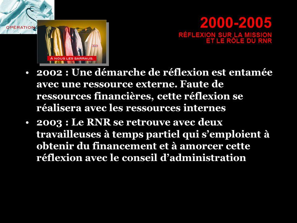 2000-2005 RÉFLEXION SUR LA MISSION ET LE RÔLE DU RNR 2002 : Une démarche de réflexion est entamée avec une ressource externe. Faute de ressources fina