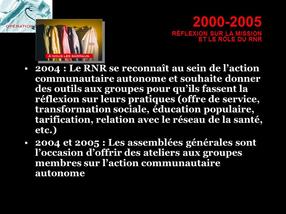 2000-2005 RÉFLEXION SUR LA MISSION ET LE RÔLE DU RNR 2004 : Le RNR se reconnaît au sein de laction communautaire autonome et souhaite donner des outil