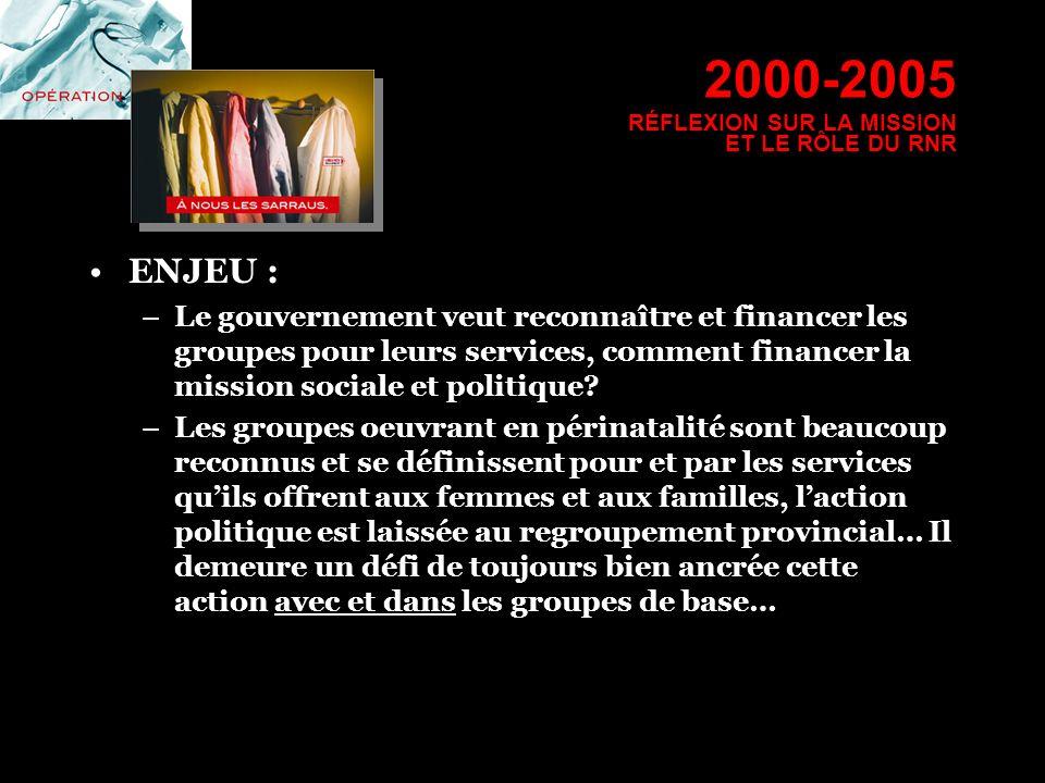 2000-2005 RÉFLEXION SUR LA MISSION ET LE RÔLE DU RNR ENJEU : –Le gouvernement veut reconnaître et financer les groupes pour leurs services, comment fi
