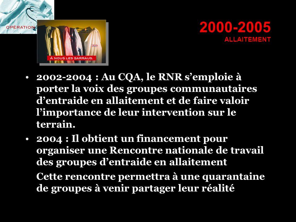 2000-2005 ALLAITEMENT 2002-2004 : Au CQA, le RNR semploie à porter la voix des groupes communautaires dentraide en allaitement et de faire valoir limp
