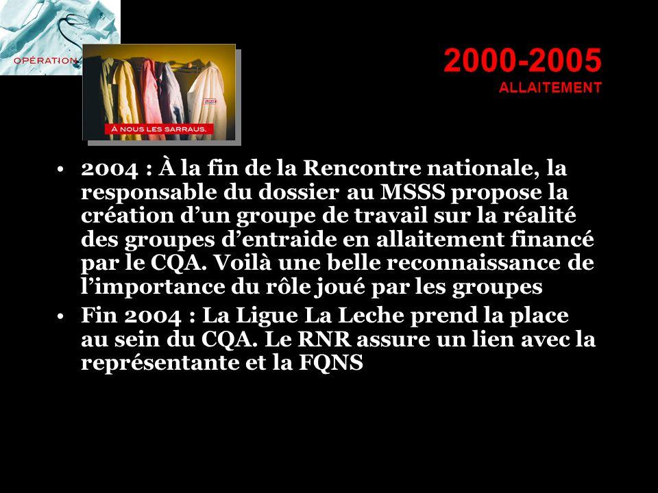 2000-2005 ALLAITEMENT 2004 : À la fin de la Rencontre nationale, la responsable du dossier au MSSS propose la création dun groupe de travail sur la ré