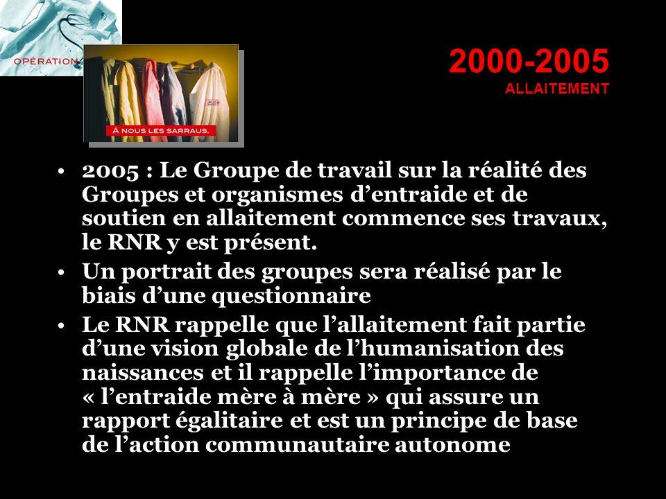 2000-2005 ALLAITEMENT 2005 : Le Groupe de travail sur la réalité des Groupes et organismes dentraide et de soutien en allaitement commence ses travaux