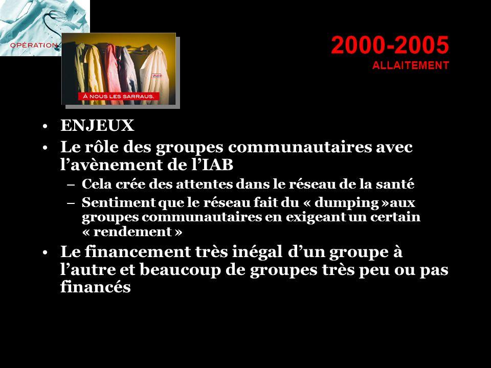 2000-2005 ALLAITEMENT ENJEUX Le rôle des groupes communautaires avec lavènement de lIAB –Cela crée des attentes dans le réseau de la santé –Sentiment