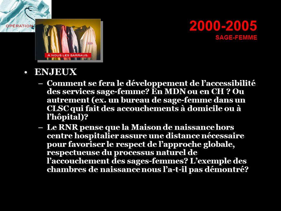 2000-2005 SAGE-FEMME ENJEUX –Comment se fera le développement de laccessibilité des services sage-femme? En MDN ou en CH ? Ou autrement (ex. un bureau