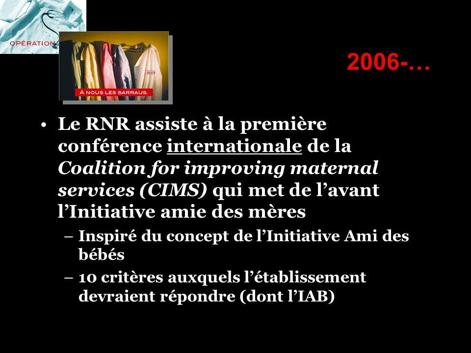 2006-… Le RNR assiste à la première conférence internationale de la Coalition for improving maternal services (CIMS) qui met de lavant lInitiative ami