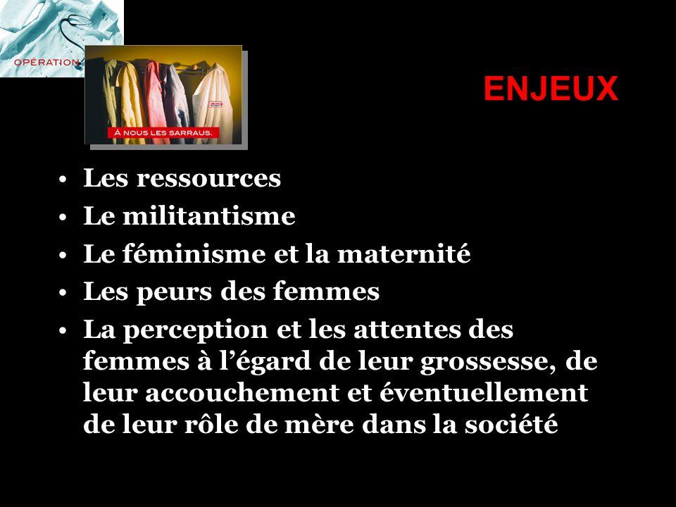 ENJEUX Les ressources Le militantisme Le féminisme et la maternité Les peurs des femmes La perception et les attentes des femmes à légard de leur gros