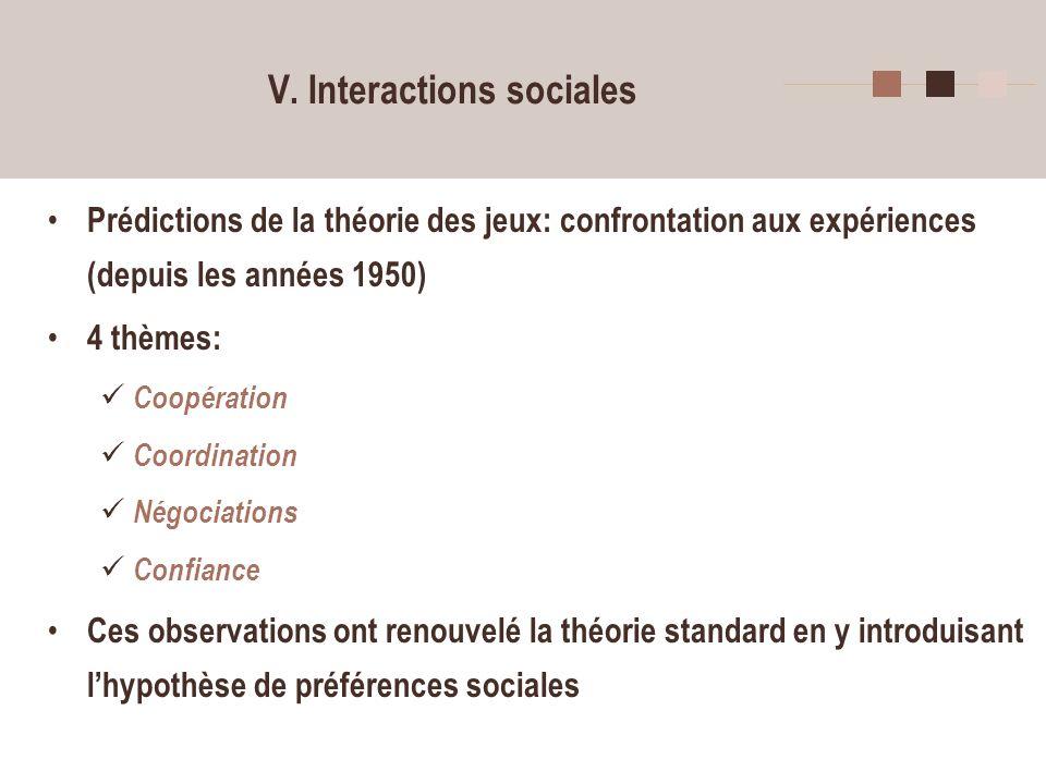 34 Tests de la pertinence des modèles fondés sur les intentions versus modèles daversion pour les inégalités des gains Falk, Fehr et Fishchacher (2003): 3 jeux dultimatum « discrets » (qui restreignent lensemble des stratégies possibles).