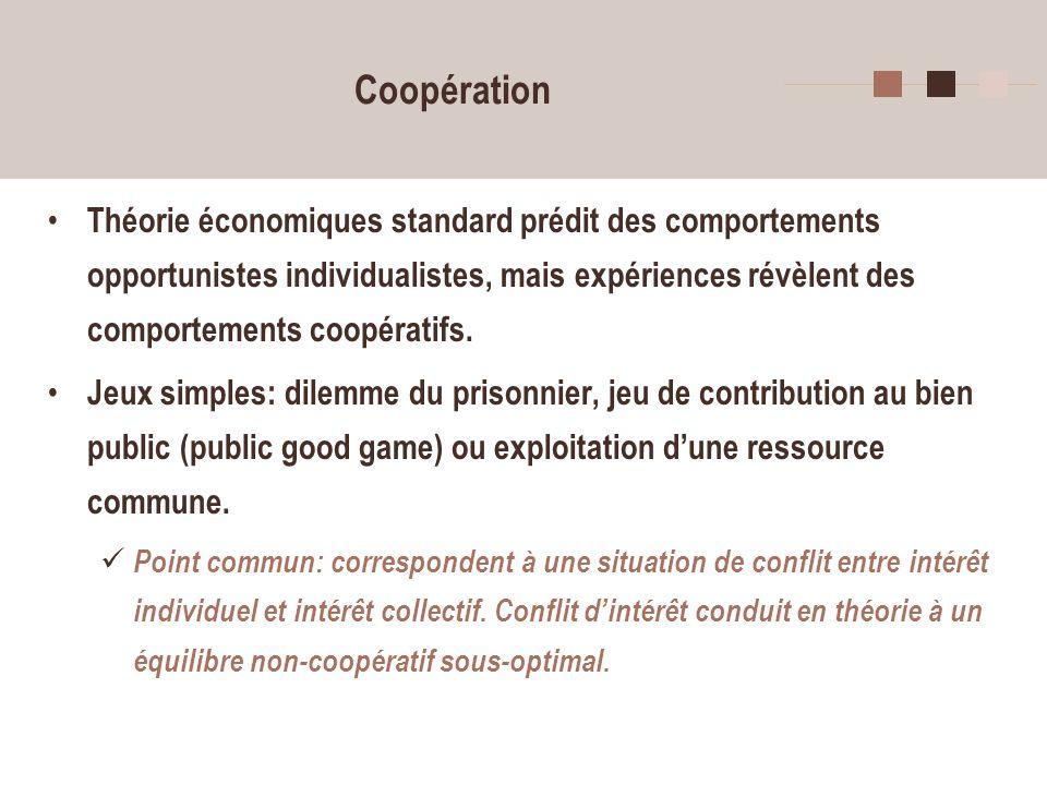 6 Dilemme du prisonnier Vous jouez avec un partenaire anonyme qui joue en même temps que vous et avec lequel vous ne pouvez pas communiquer.