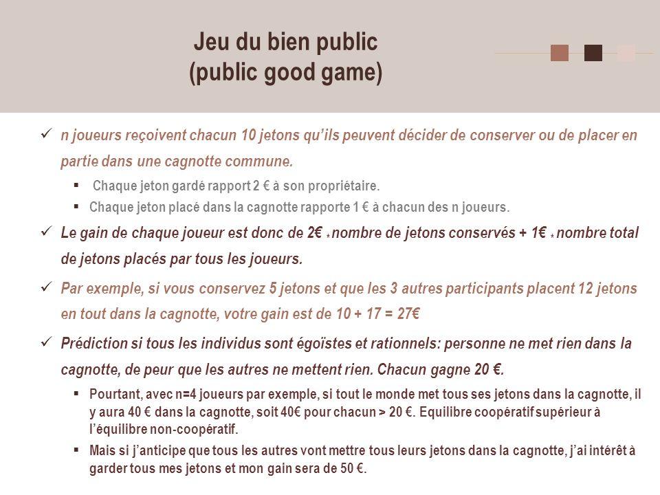 20 Jeu de lultimatum (Güth et al.1982) Modèle de négociation le plus simple.
