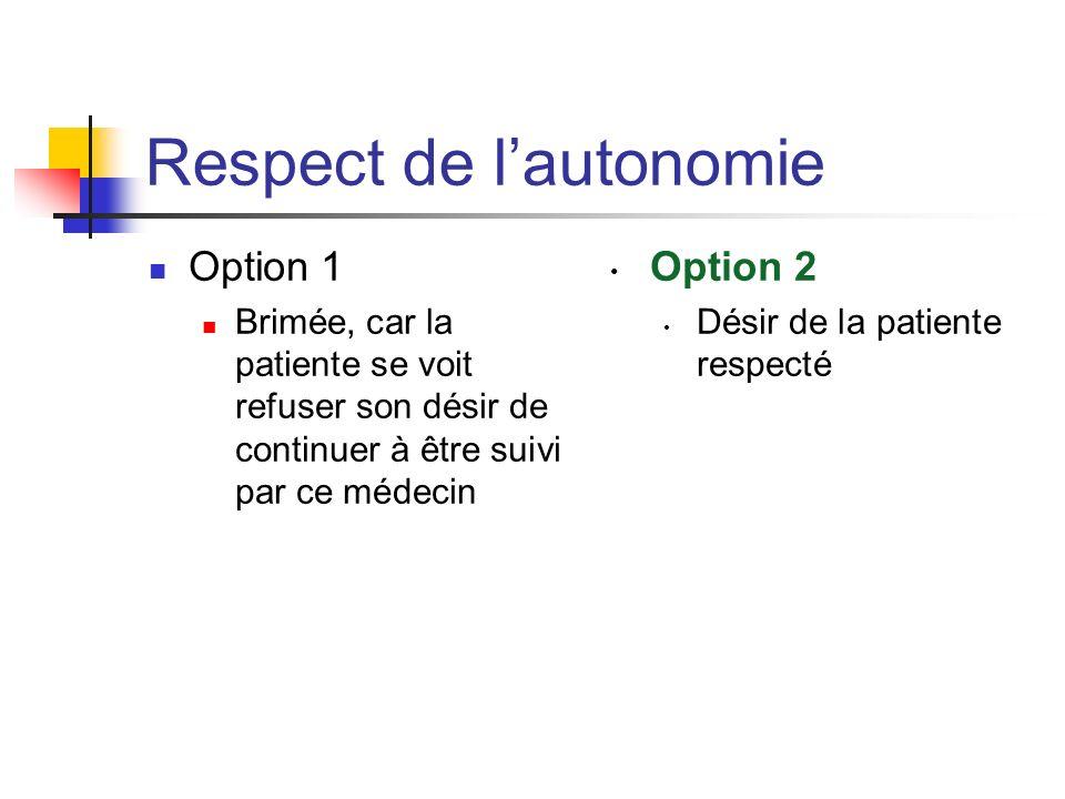 Respect de lautonomie Option 1 Brimée, car la patiente se voit refuser son désir de continuer à être suivi par ce médecin Option 2 Désir de la patient