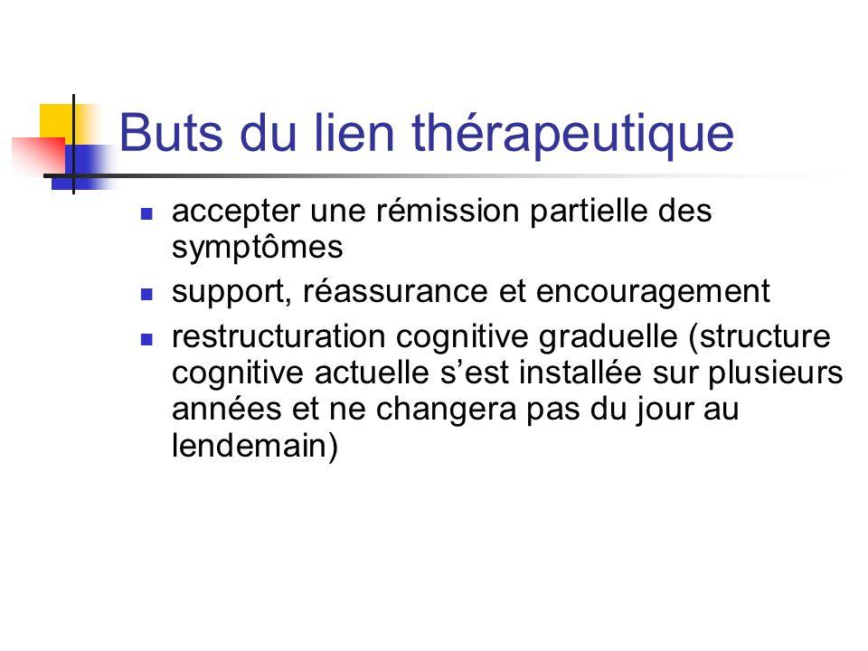 Buts du lien thérapeutique accepter une rémission partielle des symptômes support, réassurance et encouragement restructuration cognitive graduelle (s