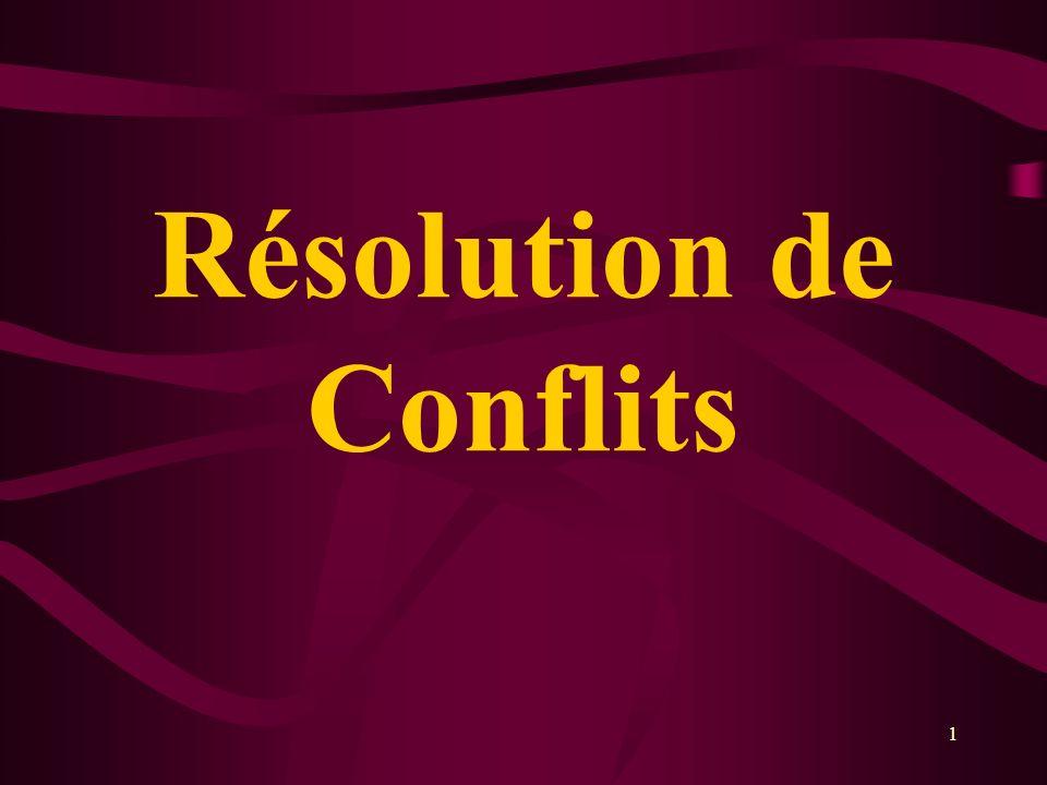 1 Résolution de Conflits
