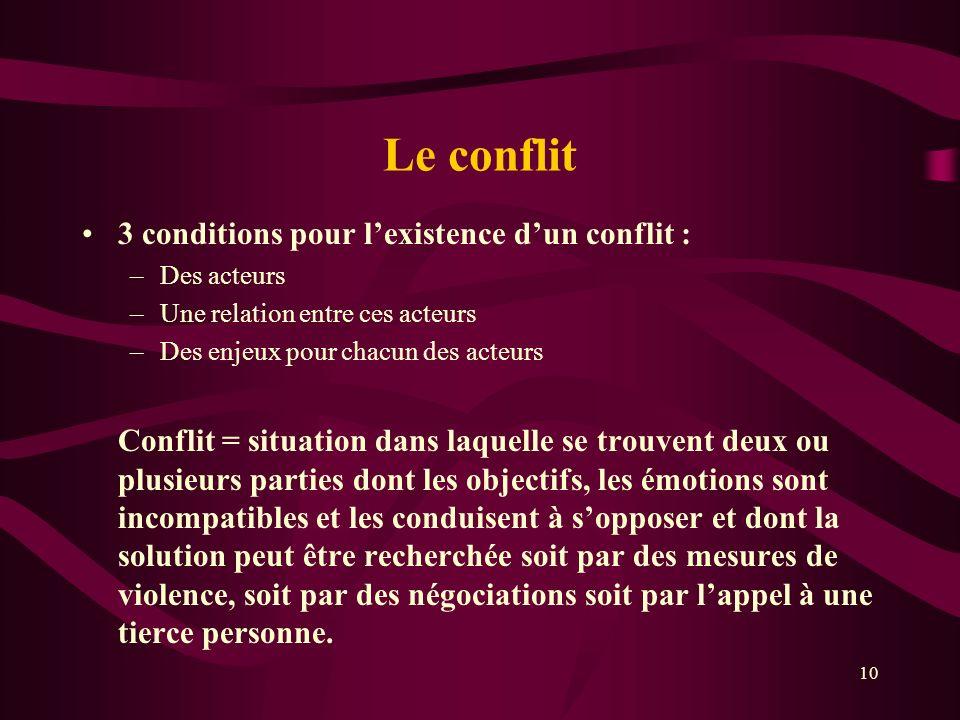 Le conflit 3 conditions pour lexistence dun conflit : –Des acteurs –Une relation entre ces acteurs –Des enjeux pour chacun des acteurs Conflit = situa