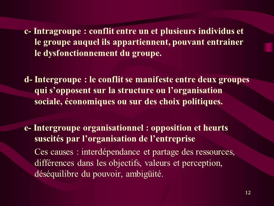 c- Intragroupe : conflit entre un et plusieurs individus et le groupe auquel ils appartiennent, pouvant entrainer le dysfonctionnement du groupe. d- I