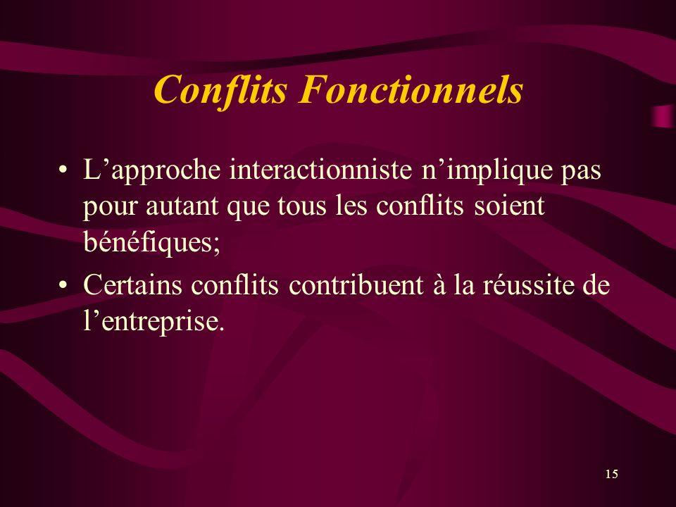 Conflits Fonctionnels Lapproche interactionniste nimplique pas pour autant que tous les conflits soient bénéfiques; Certains conflits contribuent à la