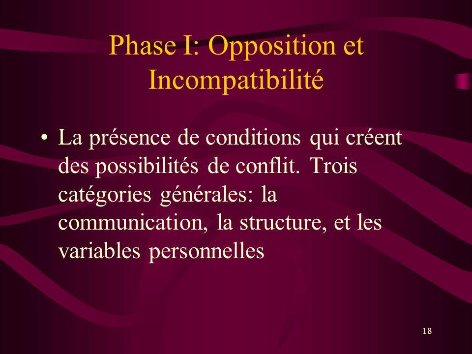 Phase I: Opposition et Incompatibilité La présence de conditions qui créent des possibilités de conflit. Trois catégories générales: la communication,