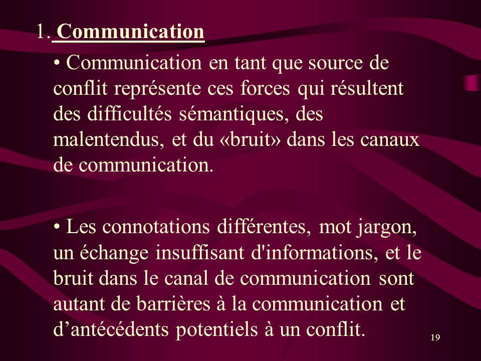1. Communication Communication en tant que source de conflit représente ces forces qui résultent des difficultés sémantiques, des malentendus, et du «