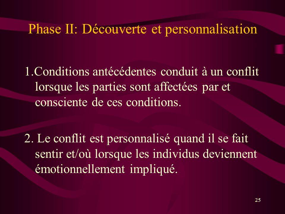 Phase II: Découverte et personnalisation 1.Conditions antécédentes conduit à un conflit lorsque les parties sont affectées par et consciente de ces co