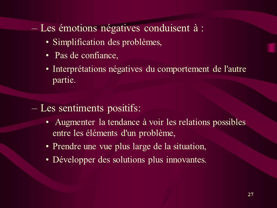 –Les émotions négatives conduisent à : Simplification des problèmes, Pas de confiance, Interprétations négatives du comportement de l'autre partie. –L