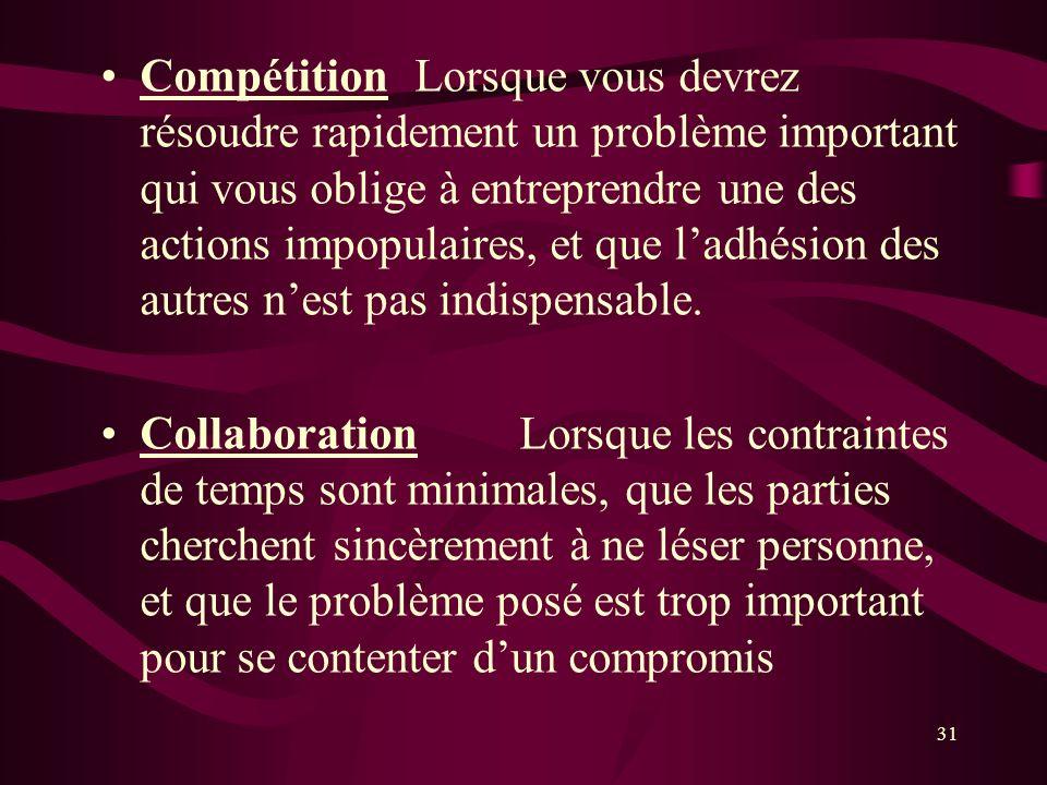 Compétition Lorsque vous devrez résoudre rapidement un problème important qui vous oblige à entreprendre une des actions impopulaires, et que ladhésio