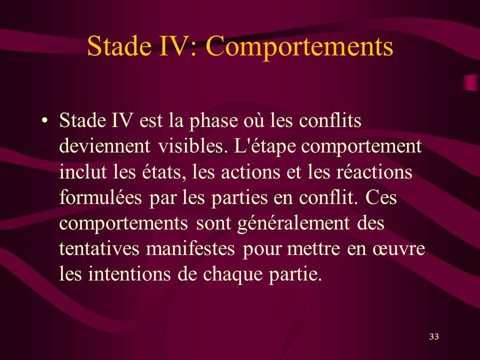 Stade IV: Comportements Stade IV est la phase où les conflits deviennent visibles. L'étape comportement inclut les états, les actions et les réactions