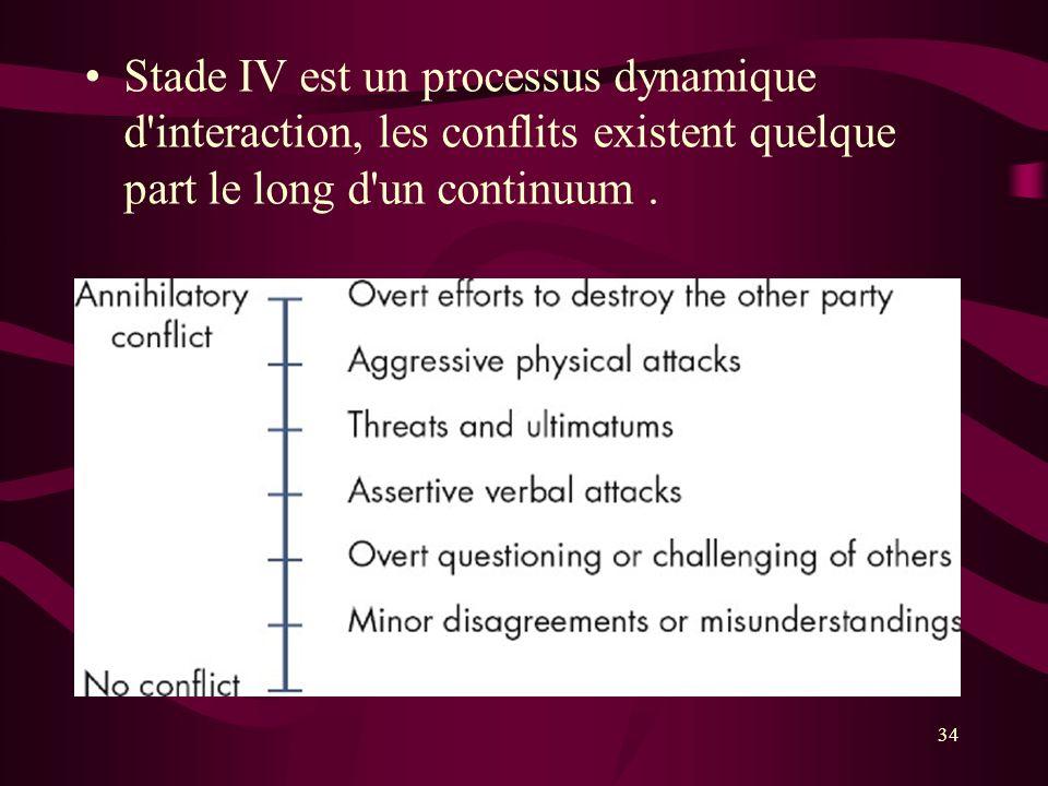 Stade IV est un processus dynamique d'interaction, les conflits existent quelque part le long d'un continuum. 34