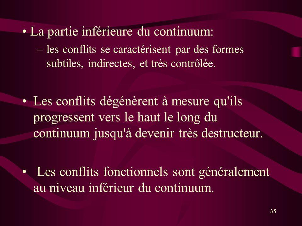 La partie inférieure du continuum: –les conflits se caractérisent par des formes subtiles, indirectes, et très contrôlée. Les conflits dégénèrent à me