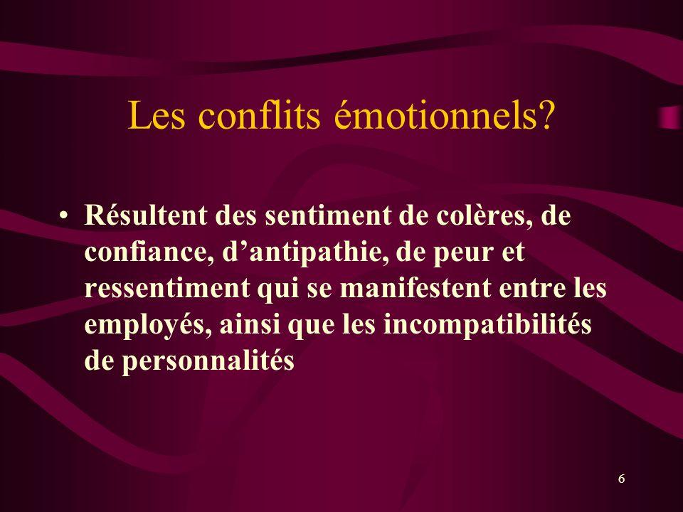 Les conflits émotionnels? Résultent des sentiment de colères, de confiance, dantipathie, de peur et ressentiment qui se manifestent entre les employés