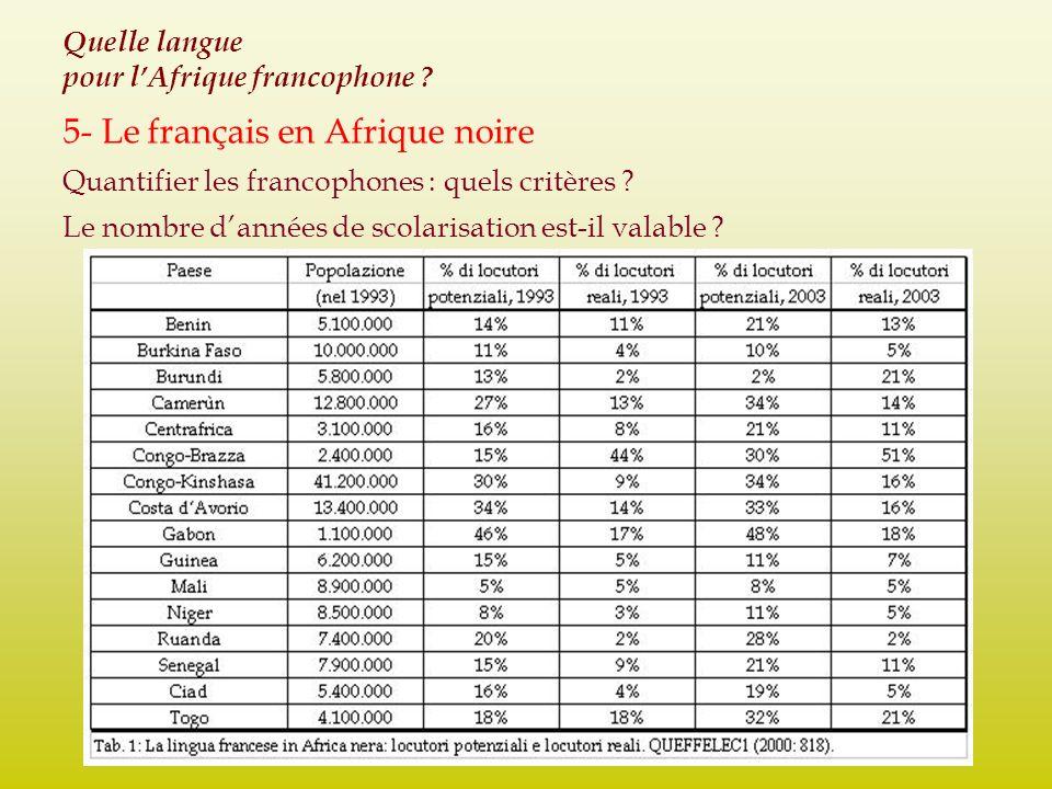 Quelle langue pour lAfrique francophone ? 5- Le français en Afrique noire Quantifier les francophones : quels critères ? Le nombre dannées de scolaris