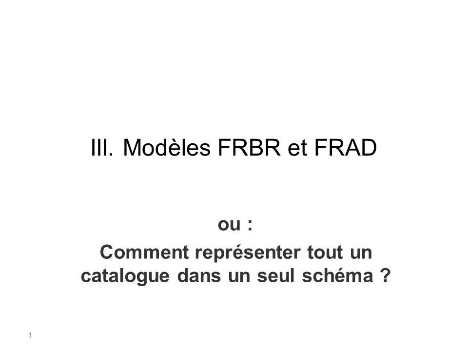 1 III. Modèles FRBR et FRAD ou : Comment représenter tout un catalogue dans un seul schéma ?