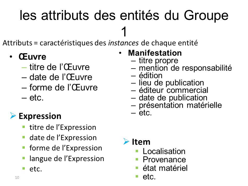 10 les attributs des entités du Groupe 1 Œuvre –titre de lŒuvre –date de lŒuvre –forme de lŒuvre –etc. Manifestation –titre propre –mention de respons