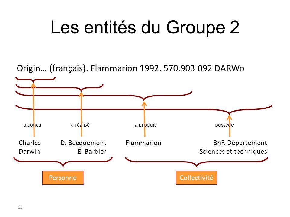 11 Les entités du Groupe 2 Charles Darwin D. Becquemont E. Barbier FlammarionBnF. Département Sciences et techniques a conçua réaliséa produitpossède
