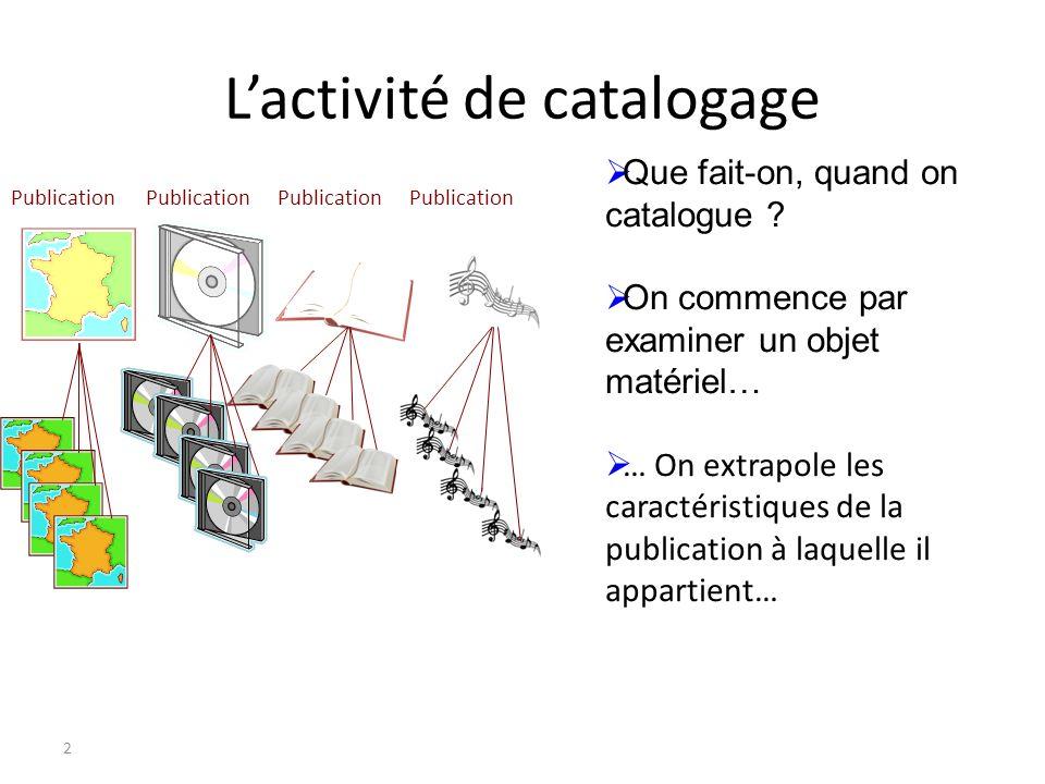 Lactivité de catalogage Publication 2 Que fait-on, quand on catalogue ? On commence par examiner un objet matériel… … On extrapole les caractéristique