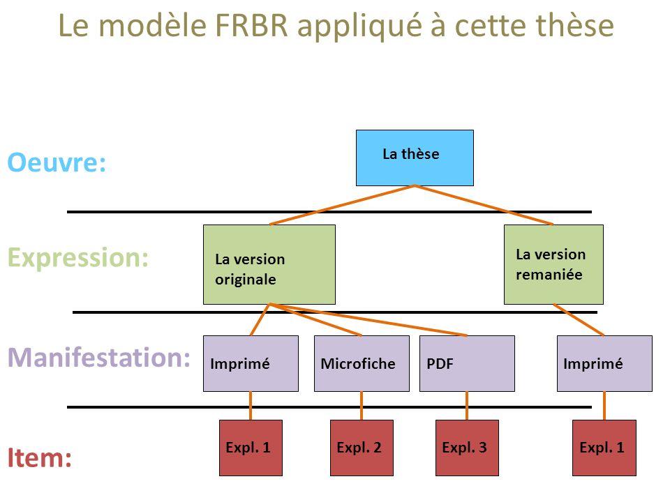 Le modèle FRBR appliqué à cette thèse Item: Expl. 1 Manifestation: ImpriméMicrofichePDF La version originale La version remaniée Oeuvre: Expression: L