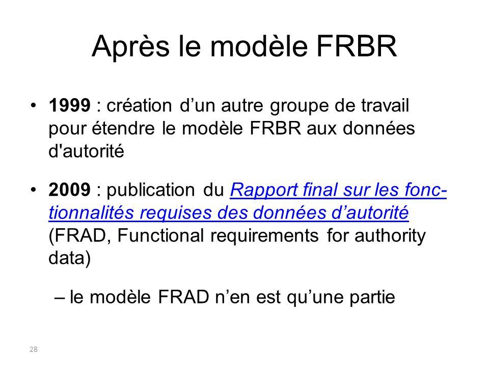 28 Après le modèle FRBR 1999 : création dun autre groupe de travail pour étendre le modèle FRBR aux données d'autorité 2009 : publication du Rapport f