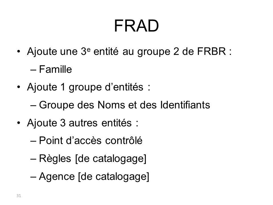 31 FRAD Ajoute une 3 e entité au groupe 2 de FRBR : –Famille Ajoute 1 groupe dentités : –Groupe des Noms et des Identifiants Ajoute 3 autres entités :