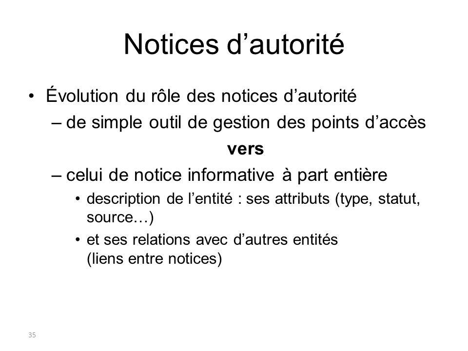 35 Notices dautorité Évolution du rôle des notices dautorité –de simple outil de gestion des points daccès vers –celui de notice informative à part en