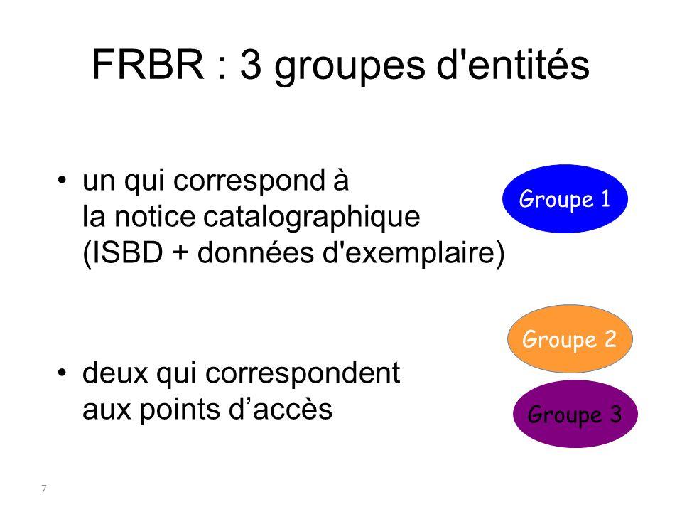 7 FRBR : 3 groupes d'entités un qui correspond à la notice catalographique (ISBD + données d'exemplaire) deux qui correspondent aux points daccès Grou