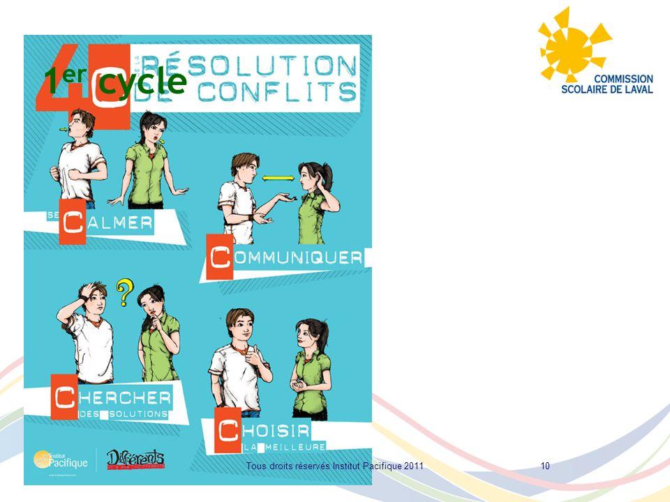 1 er cycle Tous droits réservés Institut Pacifique 201110
