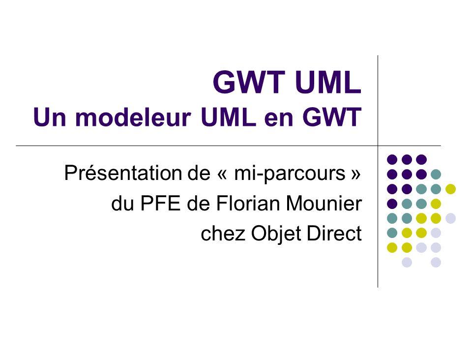 GWT UML Un modeleur UML en GWT Présentation de « mi-parcours » du PFE de Florian Mounier chez Objet Direct