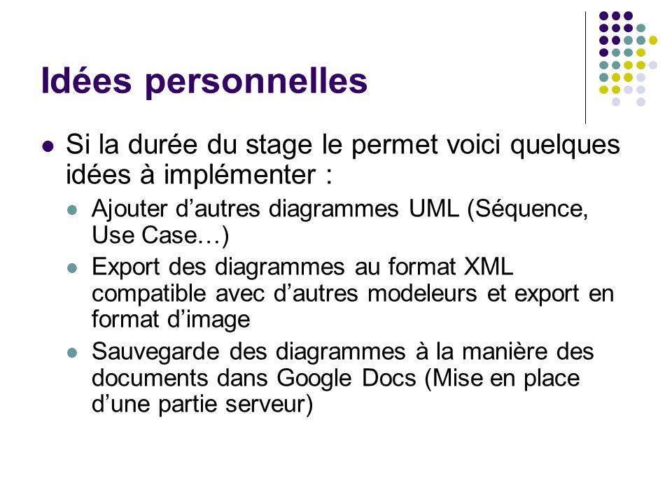 Idées personnelles Si la durée du stage le permet voici quelques idées à implémenter : Ajouter dautres diagrammes UML (Séquence, Use Case…) Export des