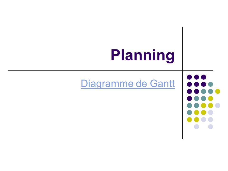 Planning Diagramme de Gantt
