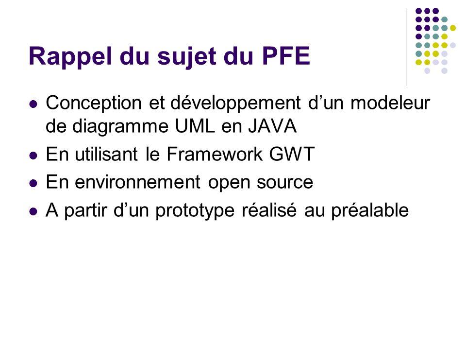 Rappel du sujet du PFE Conception et développement dun modeleur de diagramme UML en JAVA En utilisant le Framework GWT En environnement open source A