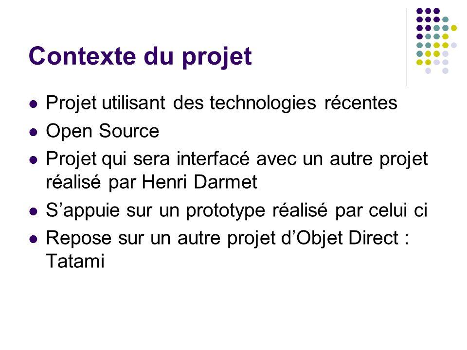 Contexte du projet Projet utilisant des technologies récentes Open Source Projet qui sera interfacé avec un autre projet réalisé par Henri Darmet Sapp