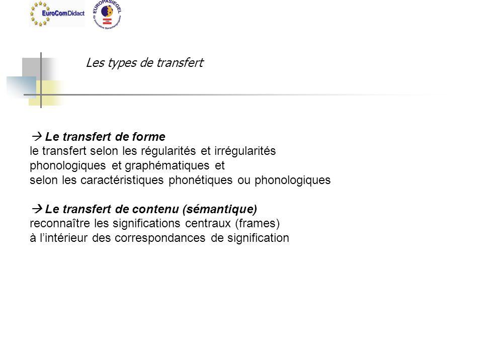 Le transfert de forme le transfert selon les régularités et irrégularités phonologiques et graphématiques et selon les caractéristiques phonétiques ou phonologiques Le transfert de contenu (sémantique) reconnaître les significations centraux (frames) à lintérieur des correspondances de signification Les types de transfert