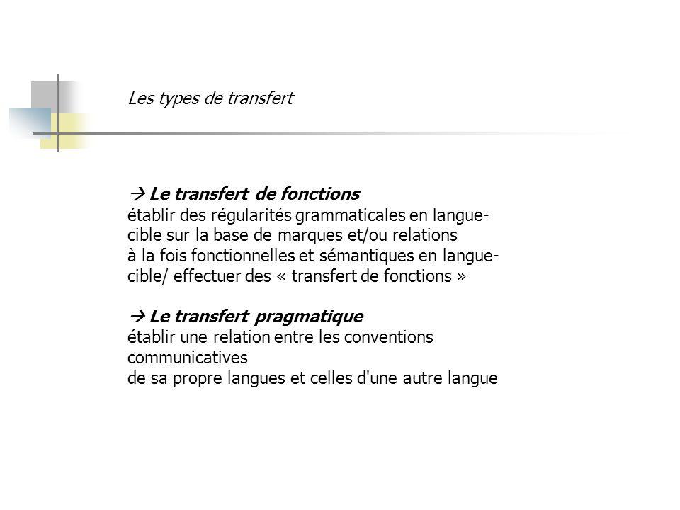 Le transfert de fonctions établir des régularités grammaticales en langue- cible sur la base de marques et/ou relations à la fois fonctionnelles et sémantiques en langue- cible/ effectuer des « transfert de fonctions » Le transfert pragmatique établir une relation entre les conventions communicatives de sa propre langues et celles d une autre langue Les types de transfert