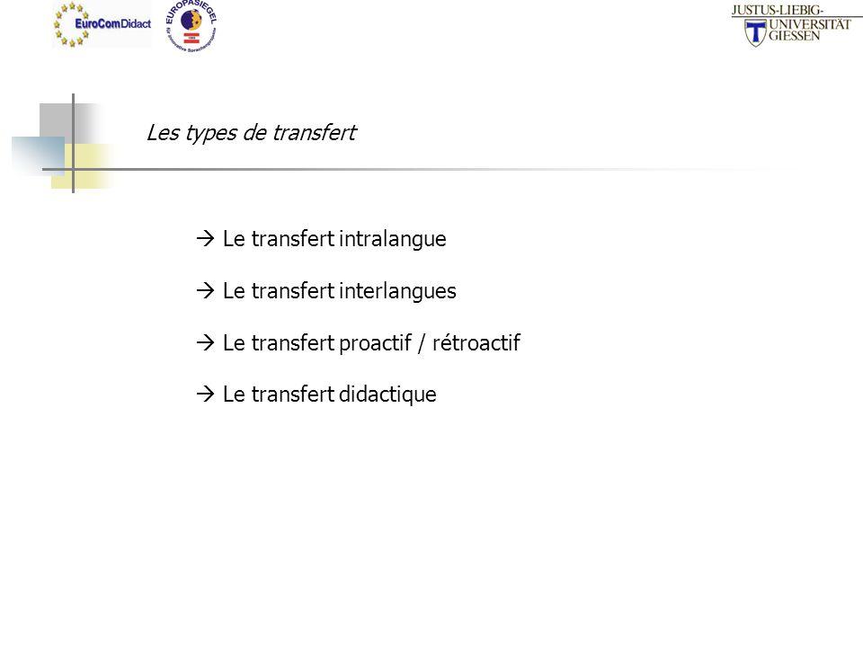 Les types de transfert Le transfert intralangue Le transfert interlangues Le transfert proactif / rétroactif Le transfert didactique