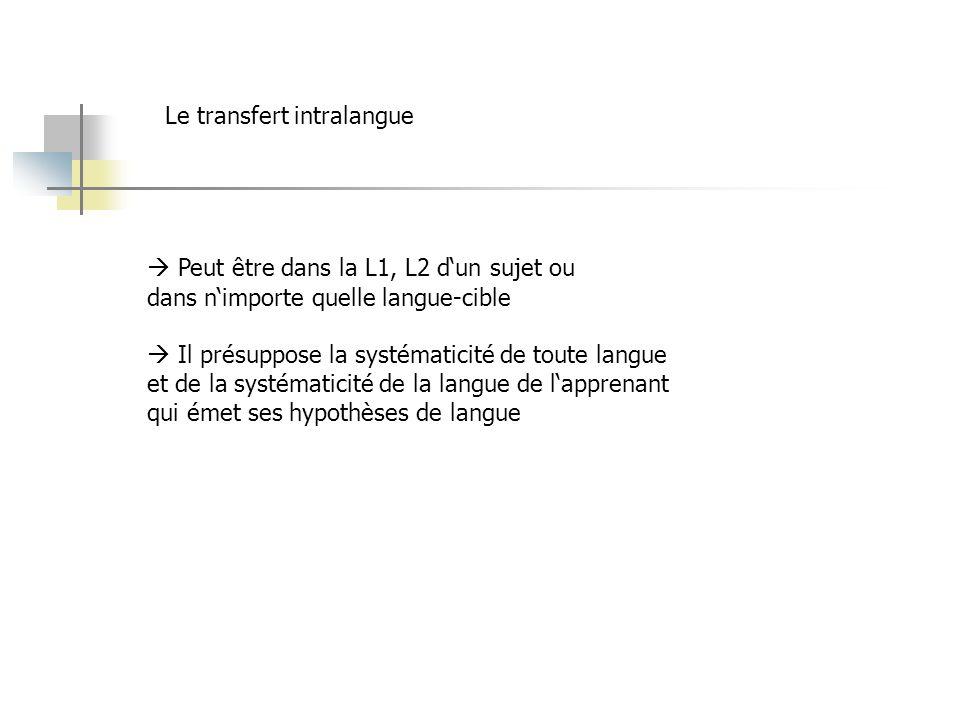 Le transfert intralangue Peut être dans la L1, L2 dun sujet ou dans nimporte quelle langue-cible Il présuppose la systématicité de toute langue et de la systématicité de la langue de lapprenant qui émet ses hypothèses de langue