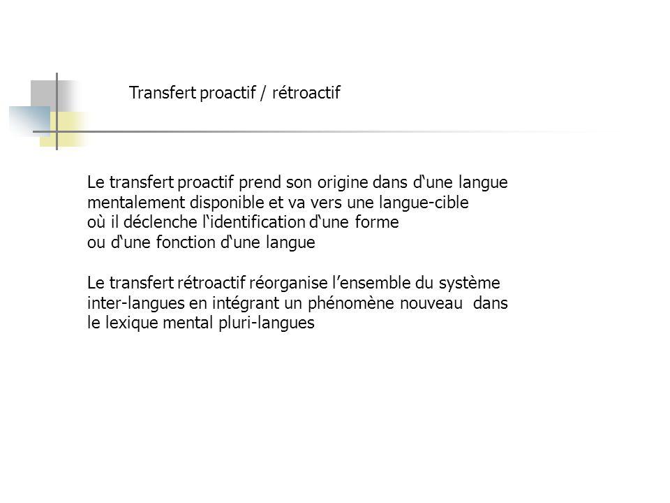 Transfert proactif / rétroactif Le transfert proactif prend son origine dans dune langue mentalement disponible et va vers une langue-cible où il déclenche lidentification dune forme ou dune fonction dune langue Le transfert rétroactif réorganise lensemble du système inter-langues en intégrant un phénomène nouveau dans le lexique mental pluri-langues